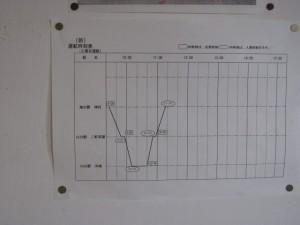 御塩道(和船「みずき」の運航表)