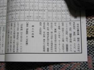 神宮暦(小)
