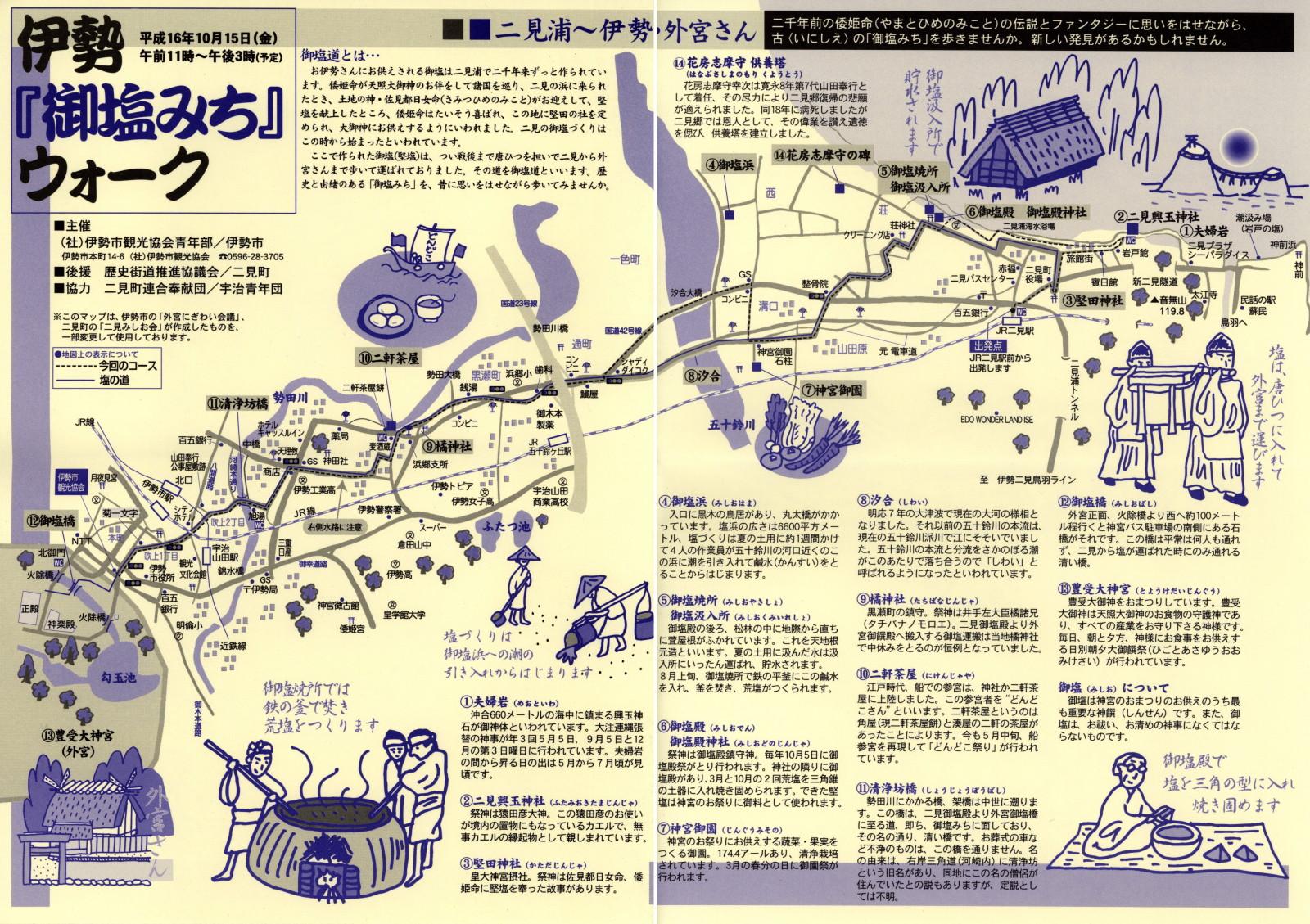 『御塩道』の地図