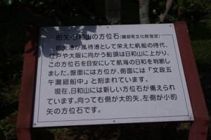 的矢・日和山方位石の説明板(磯部郷土資料館)
