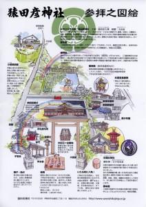 猿田彦神社参拝之図絵