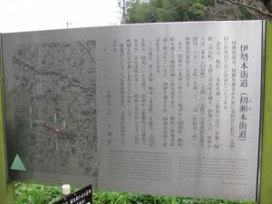 説明板(初瀬本街道、伊勢本街道)