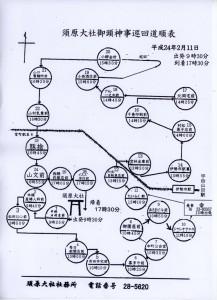 須原大社御頭神事巡回道順表(2012年2月11日)