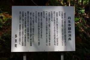 「丹生水銀の消長」の説明板