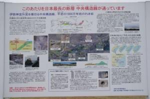 中央構造線の説明板(宮川右岸堤防)
