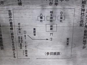 相生神社の参拝順(伊勢市朝熊町)