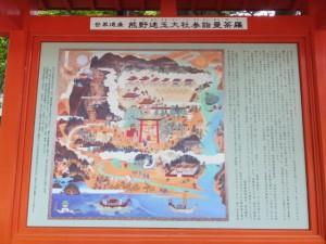 熊野速玉大社参詣曼荼羅の説明板