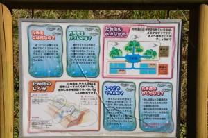三ツ谷池公園、せせらぎ広場のため池説明板(大台町粟生)