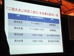 御師文化再生フォーラム(伊勢河崎商人館 角吾座)