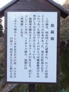 眼鏡橋(神瀬橋)の説明板
